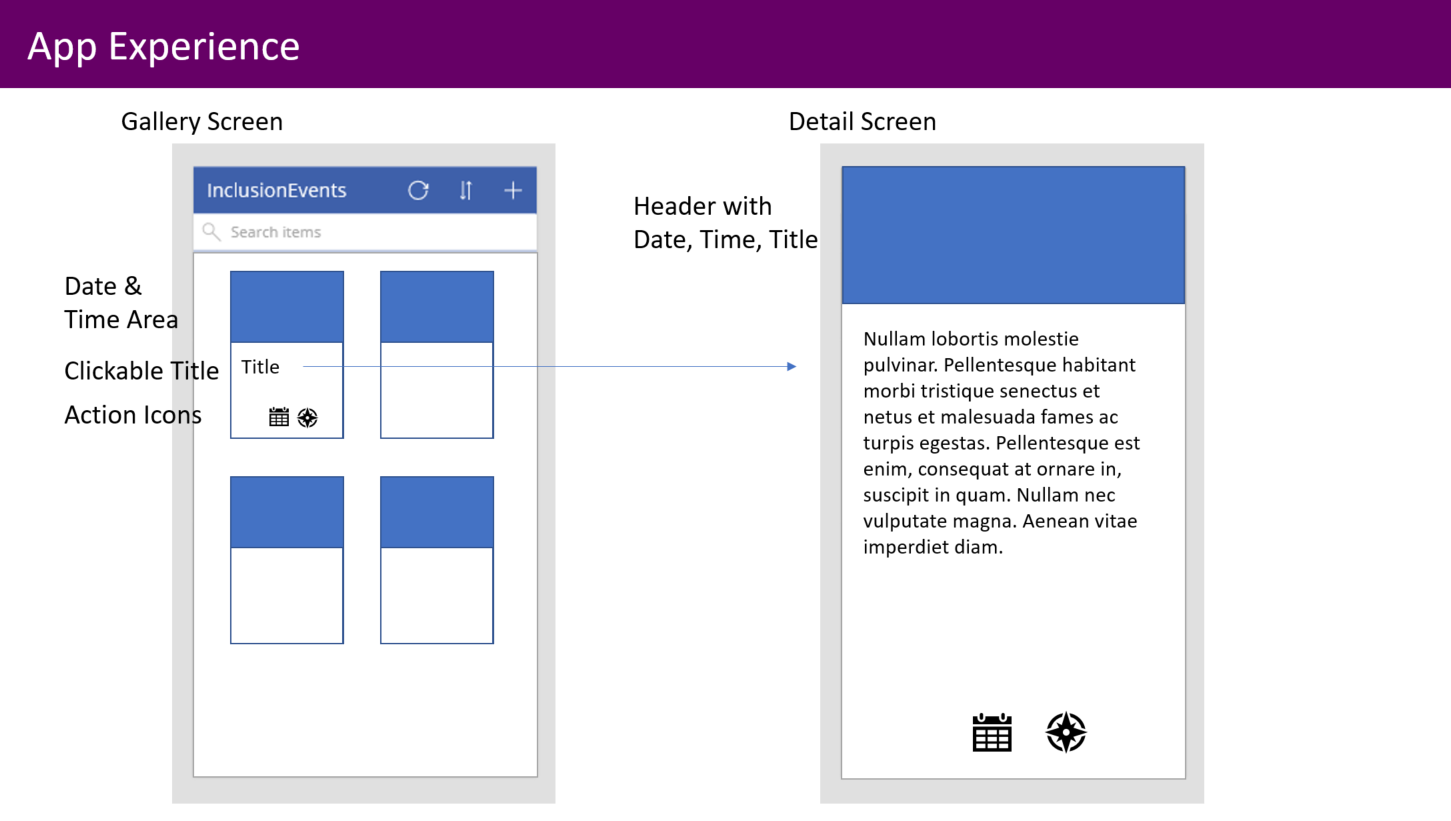 Remember that this doesn't have to be a perfect mock-up. Accept the fact  that you may get new ideas while building your app, and that iteration is  often on ...