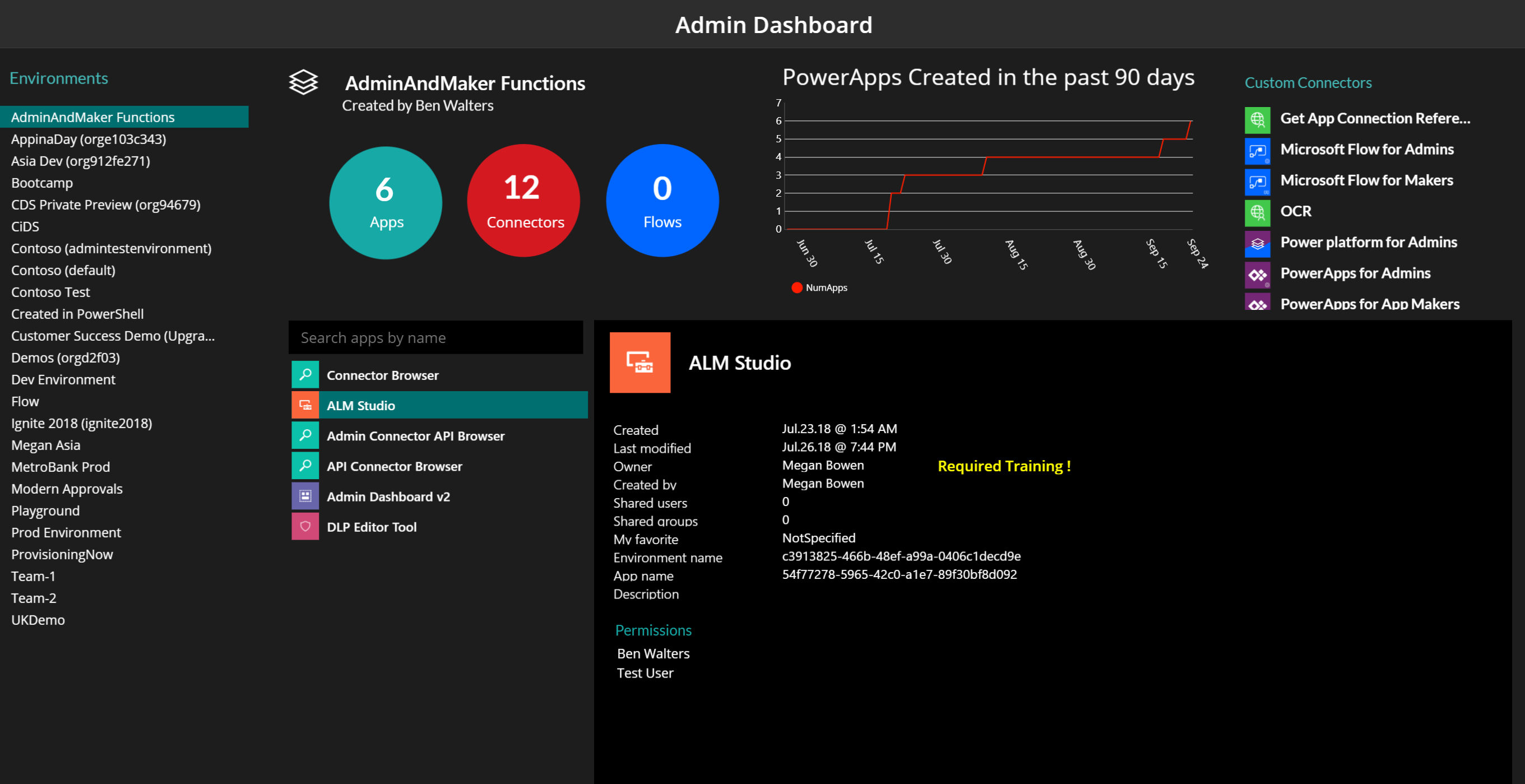 Capture_Admin-Dashboard